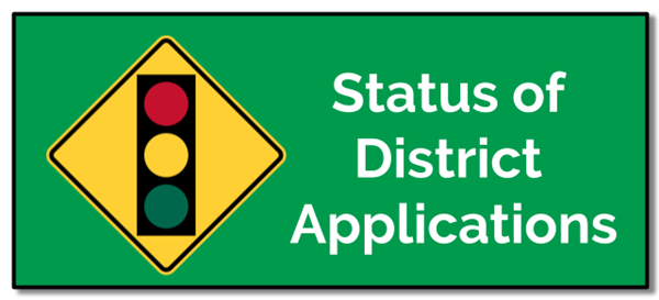 Status of district applications